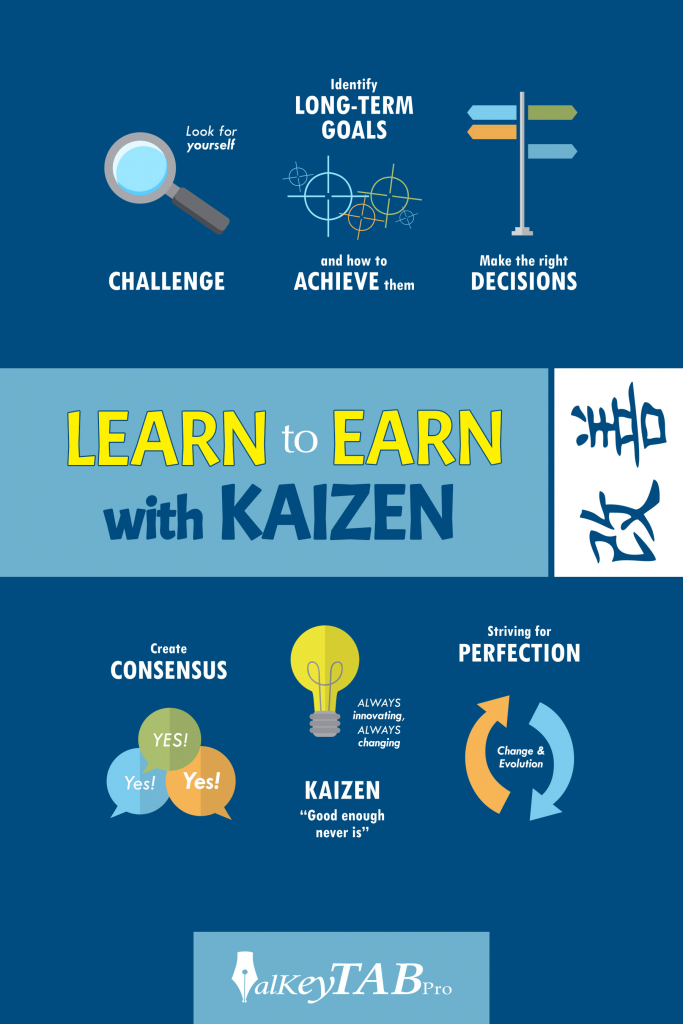 Learn To Earn With Kaizen